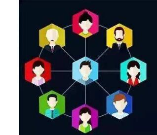 社群运营是干什么的教你如何做好社群运营方法