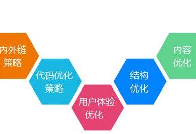 什么是好的网站seo优化方案书