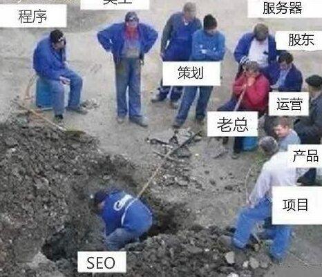 seo需要有策划美工程序编辑的参与