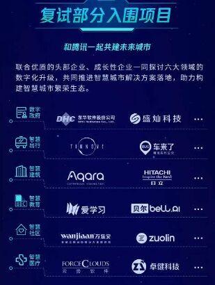 腾讯WeCity加速器复试在深圳举行