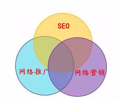 网络推广和seo的区别