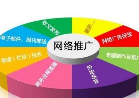 本地的网络营销公司一般分为几种