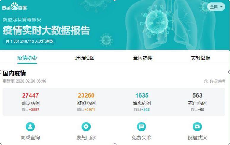 2020.02.0606:46在百度统计的全国新型肺炎大数据