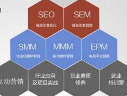 网络营销形式多种多样
