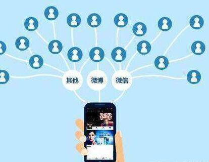 好的网络社群入群规则是怎样的