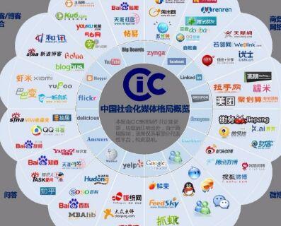 seo营销赚钱案例分析八:做自媒体赚钱