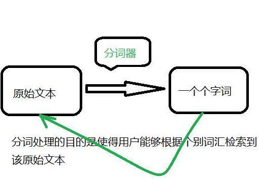 反向较大配对法(由右到左的方位 )