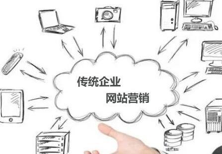 怎样做好网络营销中国网络营销经典案例分析