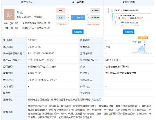 科大讯飞在河南成立人工智能新公司,注册资本1亿