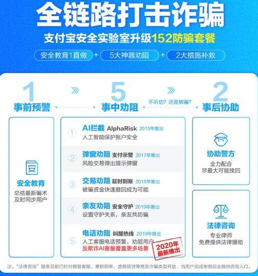 支付宝推出首个反欺诈AI客服英超与腾讯达成1年中国转播协议