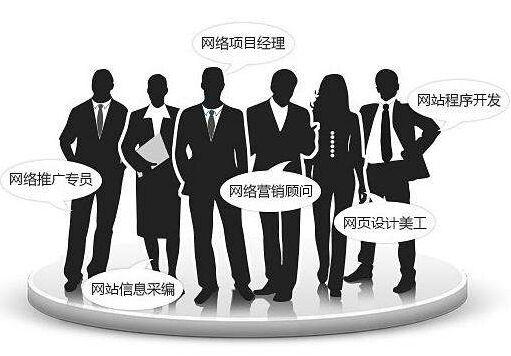 网络营销公司有哪些?网络营销公司排名