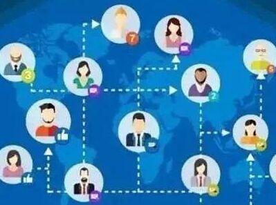 品牌社群营销未来营销新蓝海