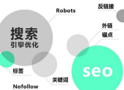 网站seo优化教程分享中文分词算法